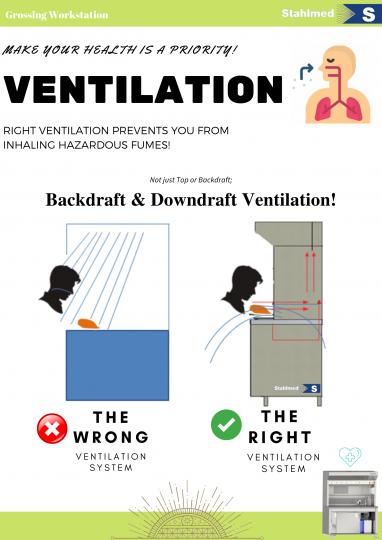 Stahlmed Ventilation